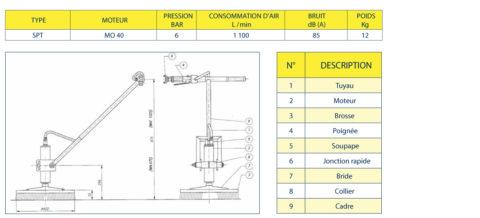 Brosse Pneumatique béton préfabrication Somai