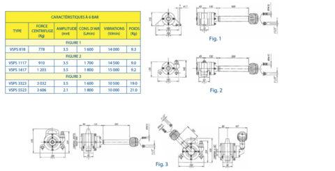 Turbo Vibrateurs Pneumatiques Somai VSPS