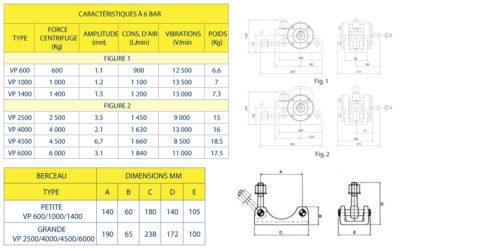 Turbo Vibrateurs Pneumatiques Vibraxtion VP