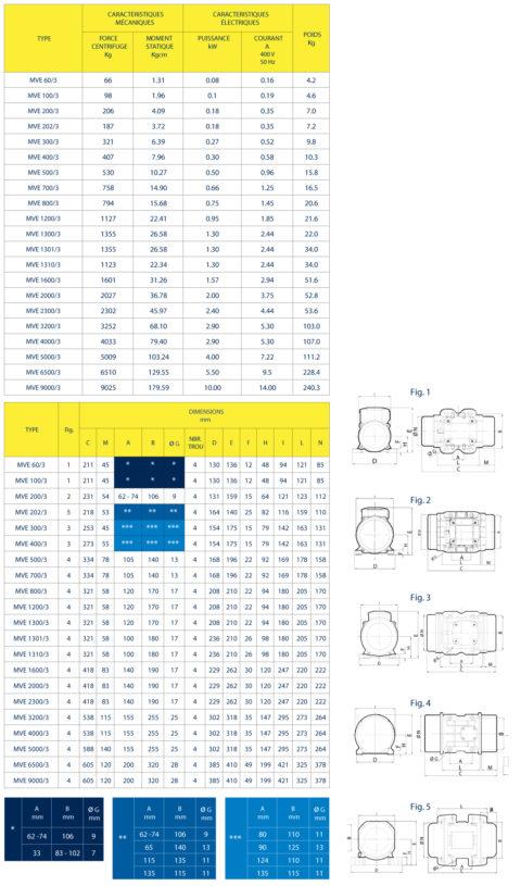 Vibrateurs Electriques Oli MVE 3000